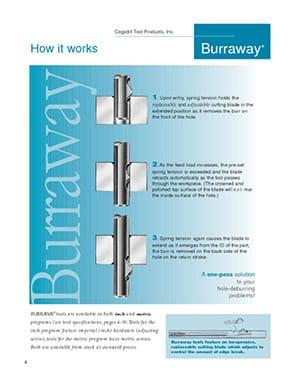 Burraway sbavatura